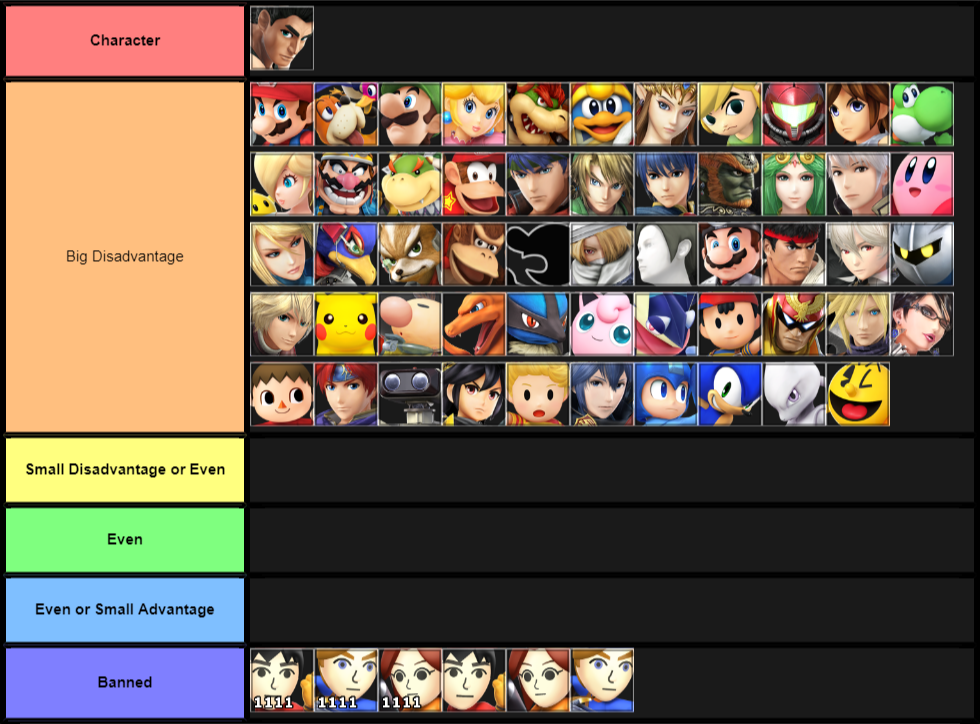 Legit Tier List