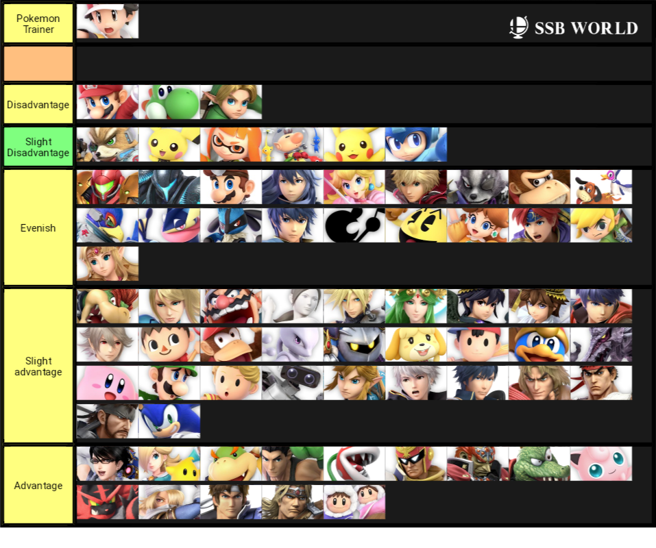 Very Rough PT MU Chart