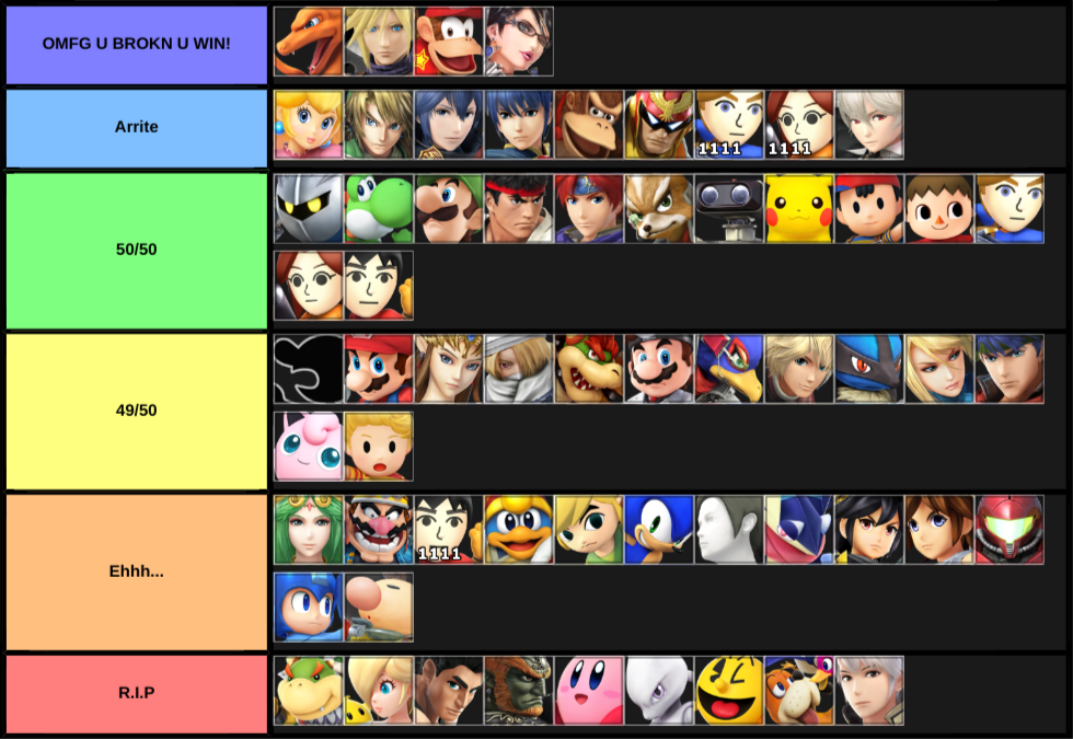 My experiences against WeeGee