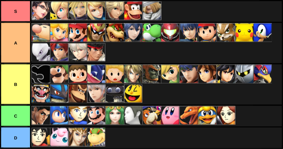 Griffin's 5-year-late Smash 4 tier list