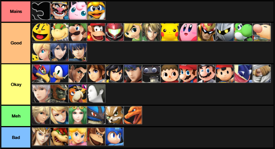 Tier List by how good I play characters (no DLCs, correct order)
