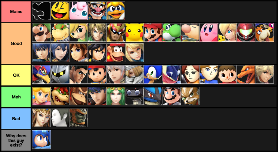 How good I play characters etc.