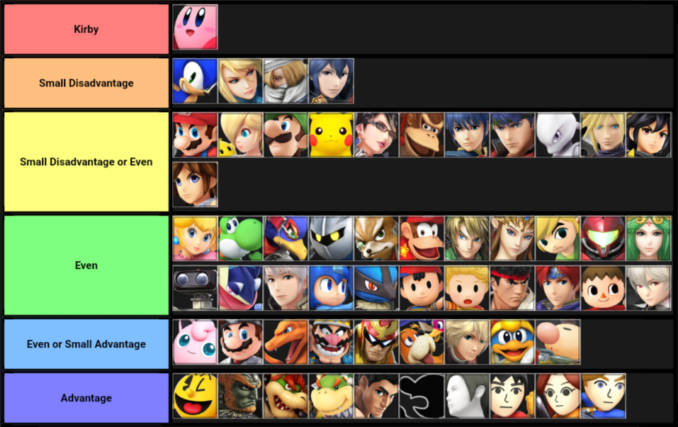 SSB4 MATCHUPS Number #1