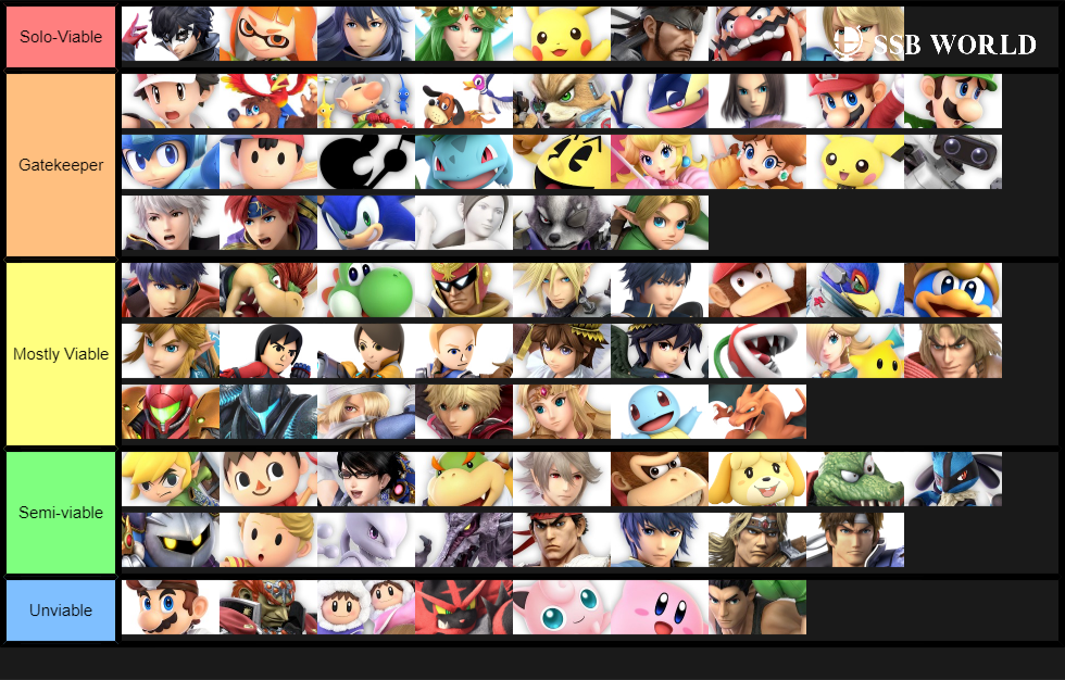 September 2019 Tier List