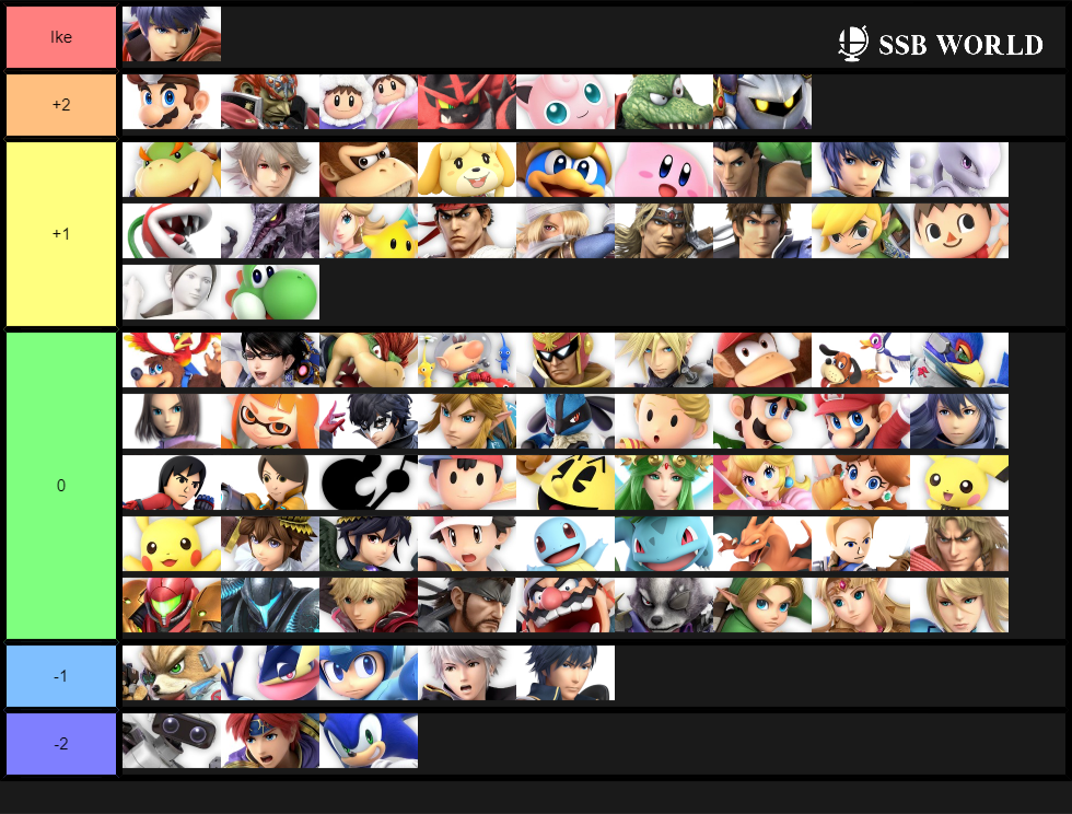 Ike Matchup Chart (September 2019)