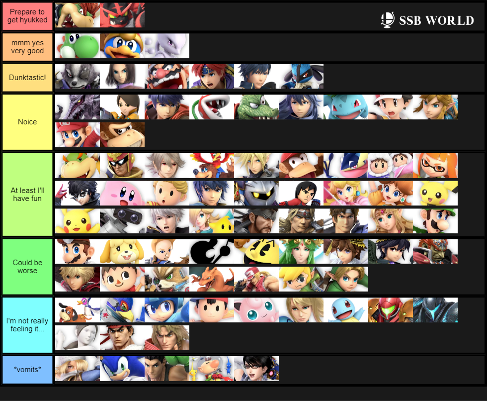 Characters Ranked by My Reaction When I Get Them From Choosing Random