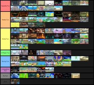 Casual Stage Tier List